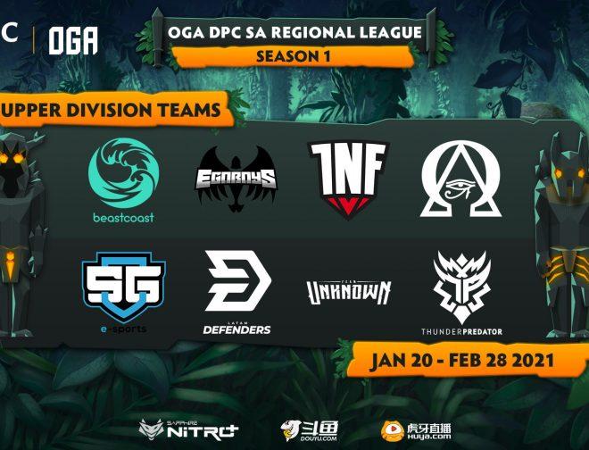 Fotos de Dota2: Equipos y jugadores que estarán en la primera división de la liga regional del DPC 2021 de Sudamérica