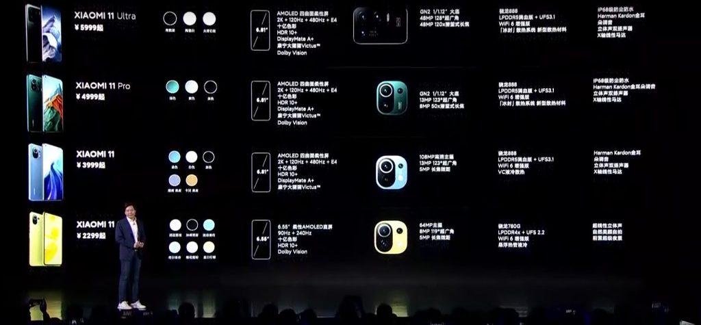 Foto de Xiaomi presenta en China el Mi 11 Pro, Mi 11 Ultra, Mi 11i y Mi 11 Lite