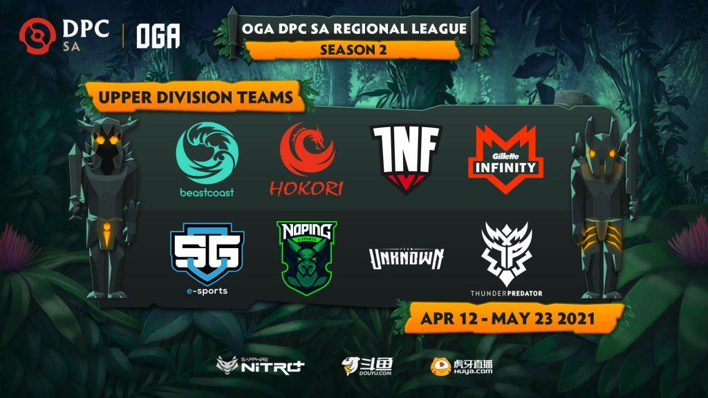 Foto de Enfrentamientos y horarios de la primera división de la Liga Regional de Dota 2 en Sudamérica