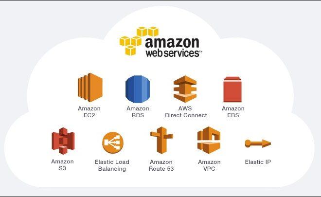 Fotos de Amazon Web Services expande su presencia en Perú abriendo su nueva oficina
