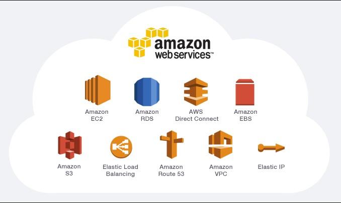 Foto de Amazon Web Services expande su presencia en Perú abriendo su nueva oficina