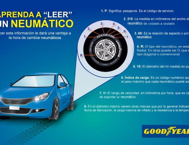 Fotos de Consejos de Goodyear para conocer tus neumáticos