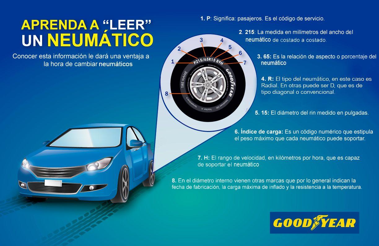 Foto de Consejos de Goodyear para conocer tus neumáticos